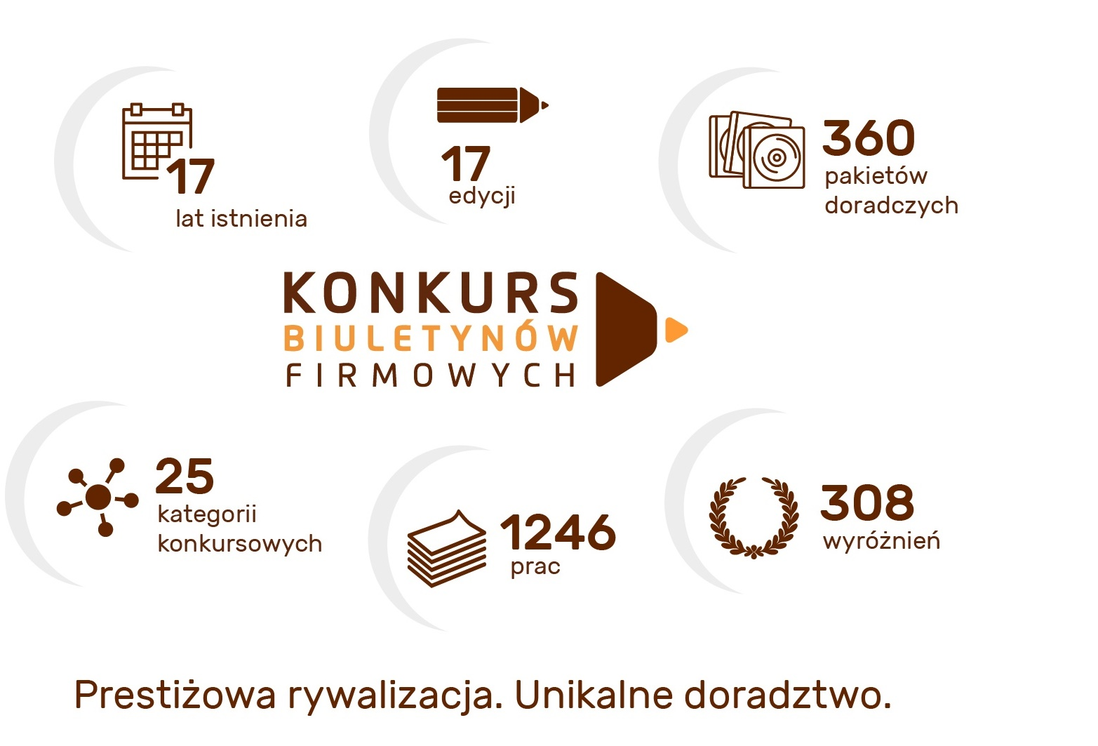 Infografika Konkurs Biuletynów Firmowych